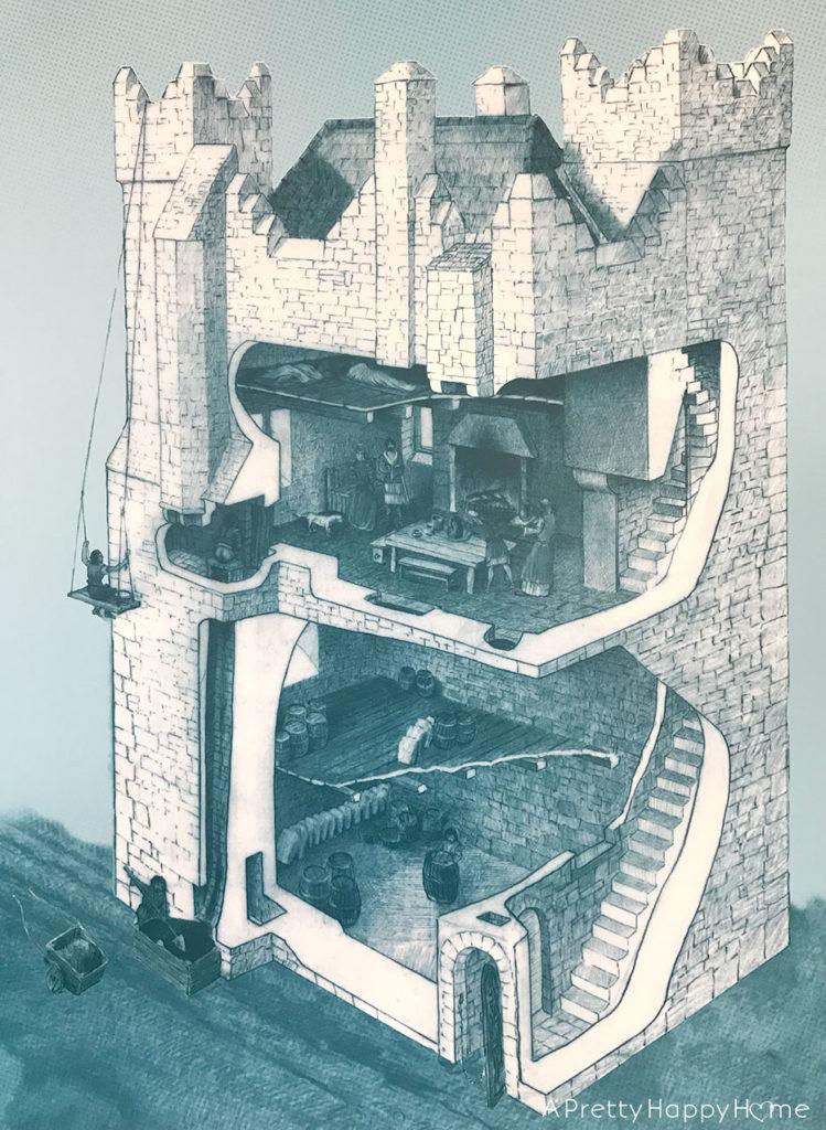 favorite castle tour - diagram of castle