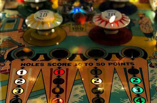 Travel: Silverball Museum Arcade